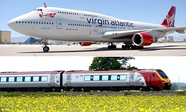 Train Travel Versus Plane Travel